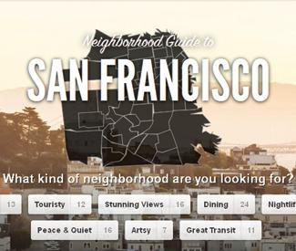 Is Airbnb's day of reckoning in SF on its way?