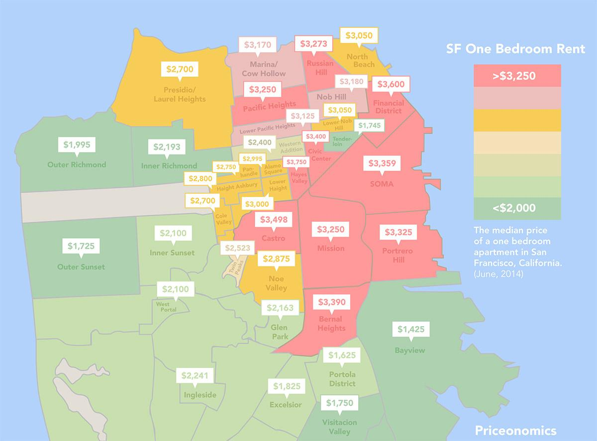 San Francisco rent explosion: Median rent for two-bedroom apartment tops $4K