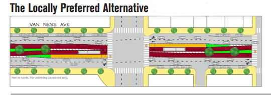 Van Ness BRT moves forward, slowly, despite the need for rapid reforms
